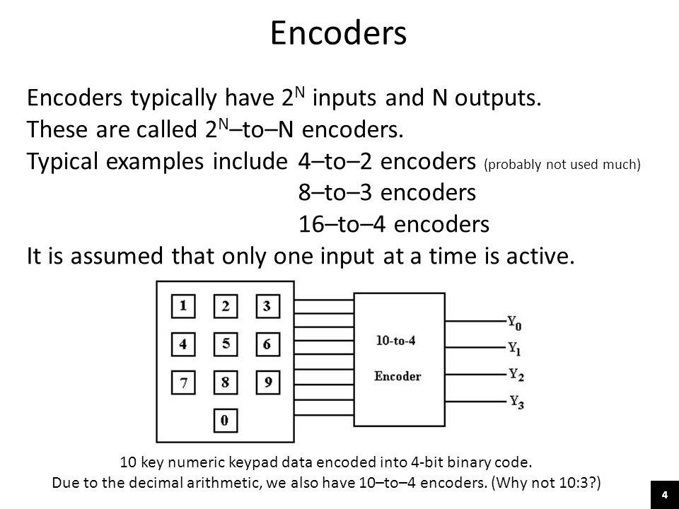 10 key numeric keypad data encoded into 4-bit binary code.