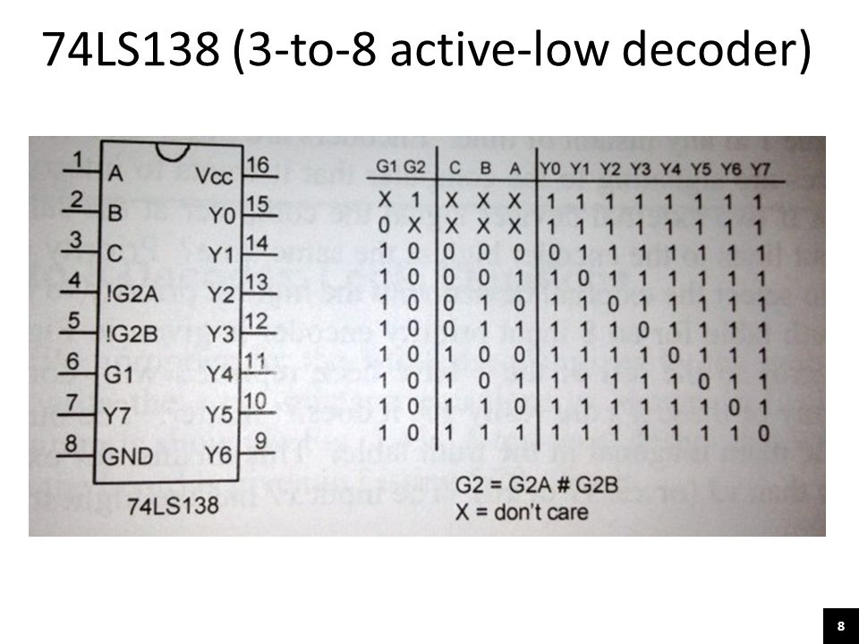 74LS138 (3-to-8 active-low decoder)