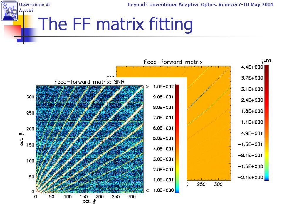 The FF matrix fitting