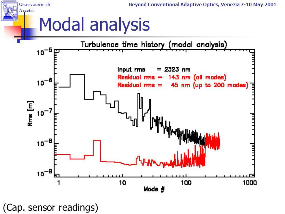 Modal analysis (Cap. sensor readings)