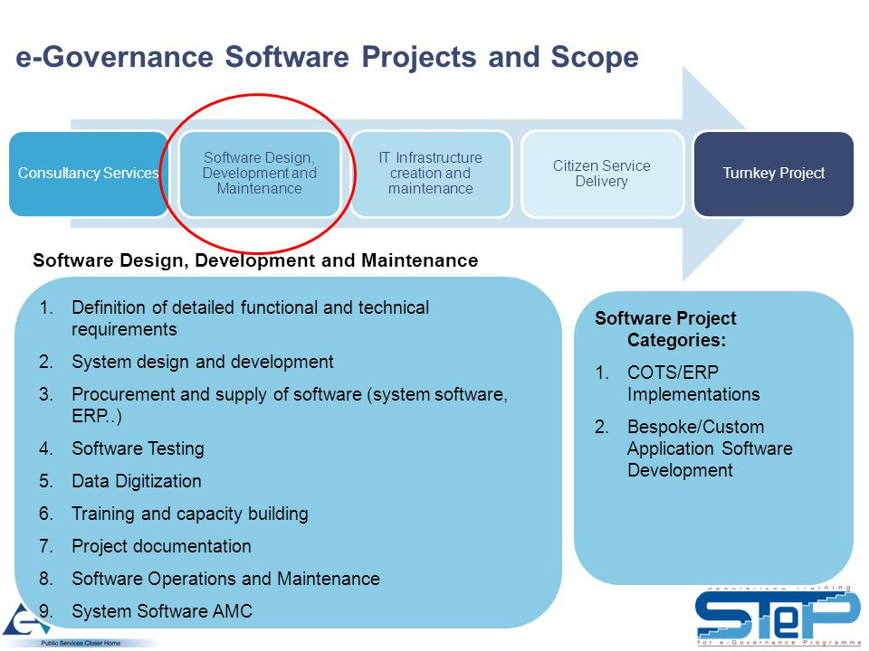 e-Governance Software Projects and Scope