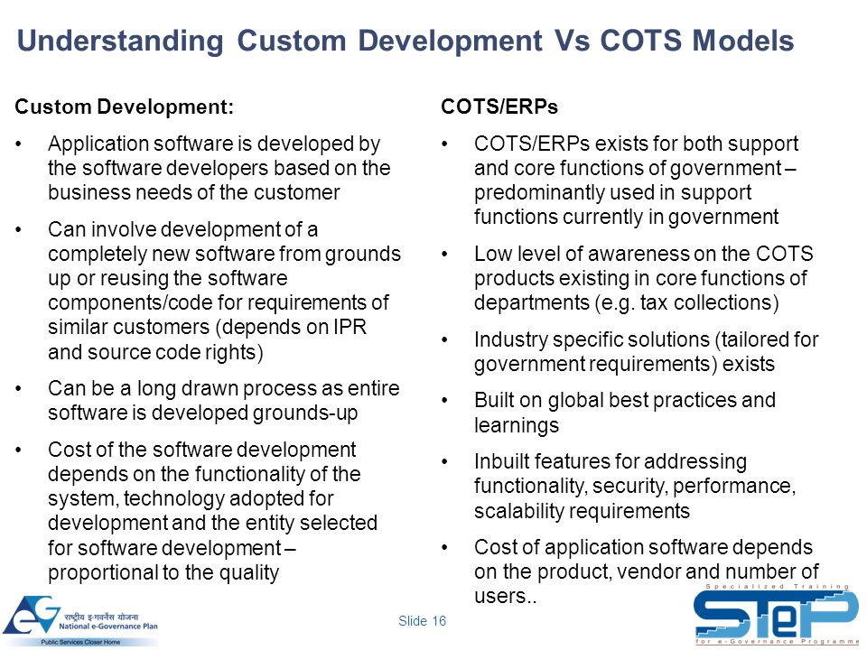 Understanding Custom Development Vs COTS Models