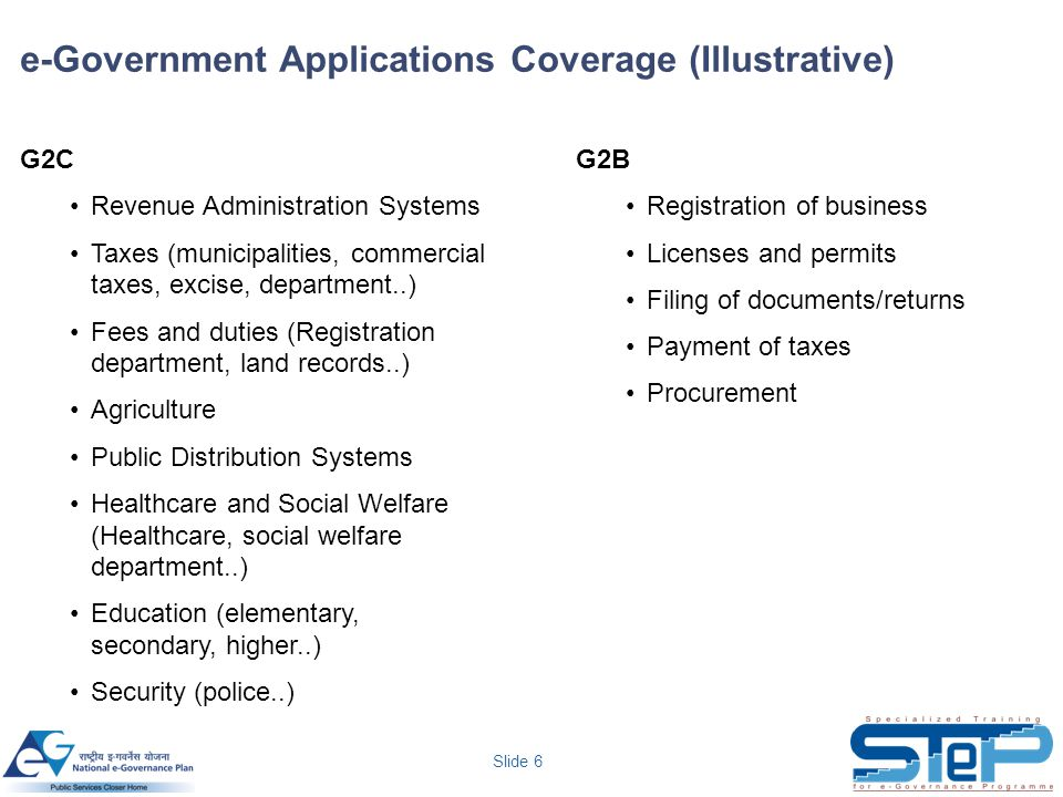 e-Government Applications Coverage (Illustrative)