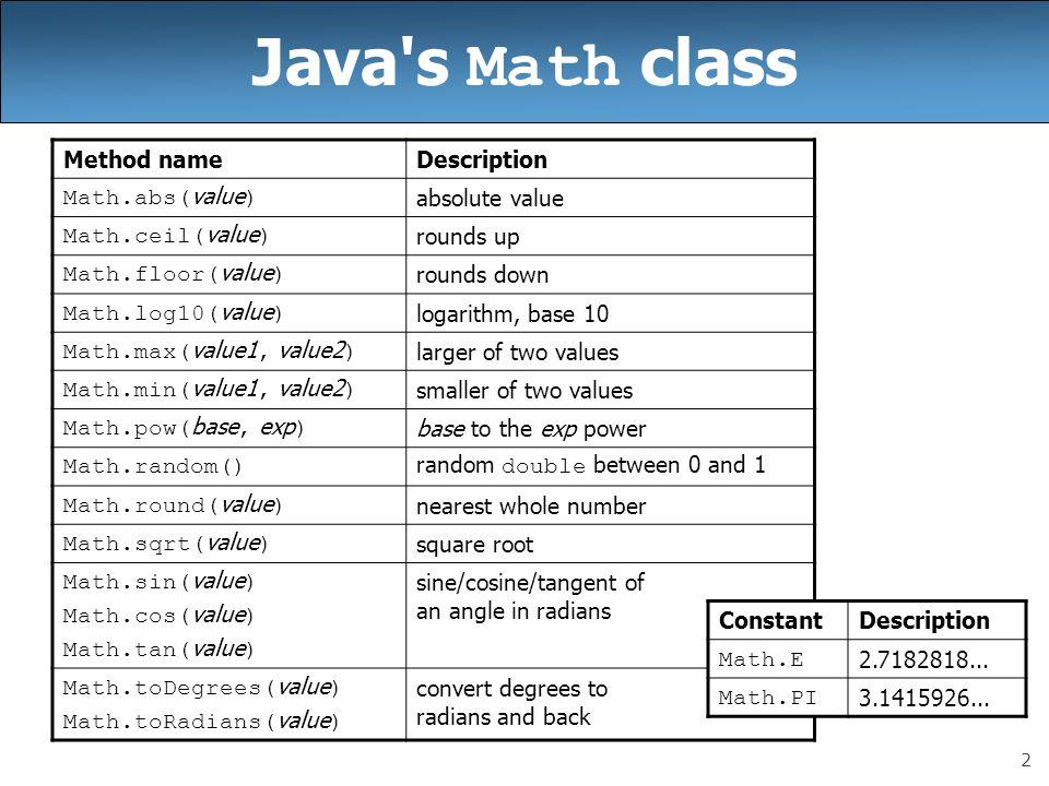 Java s Math class Method name Description Math.abs(value)