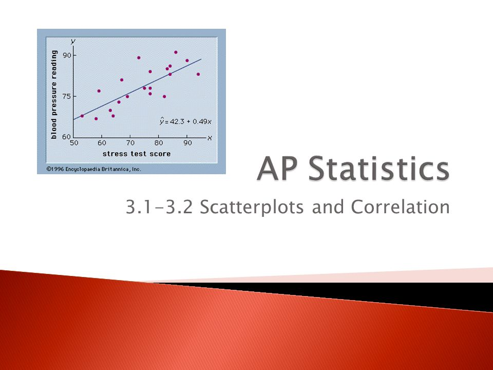 3.1-3.2 Scatterplots and Correlation