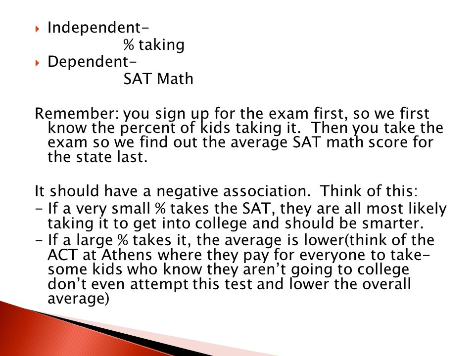 Independent- % taking. Dependent- SAT Math.