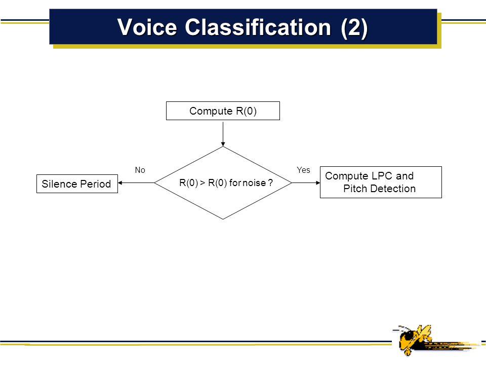 Voice Classification (2)