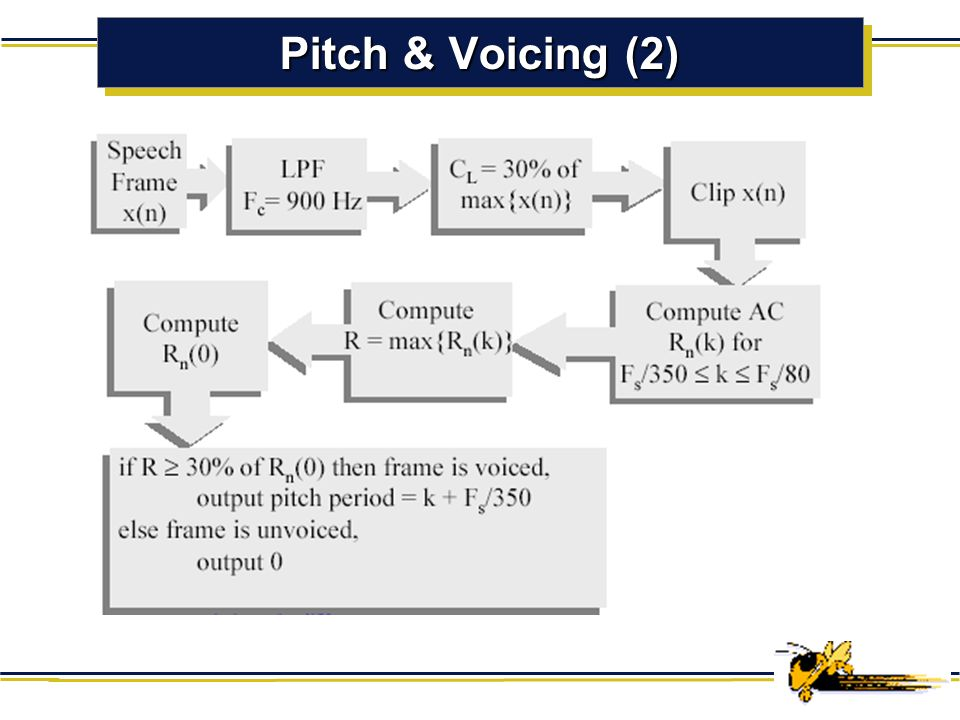 Pitch & Voicing (2)