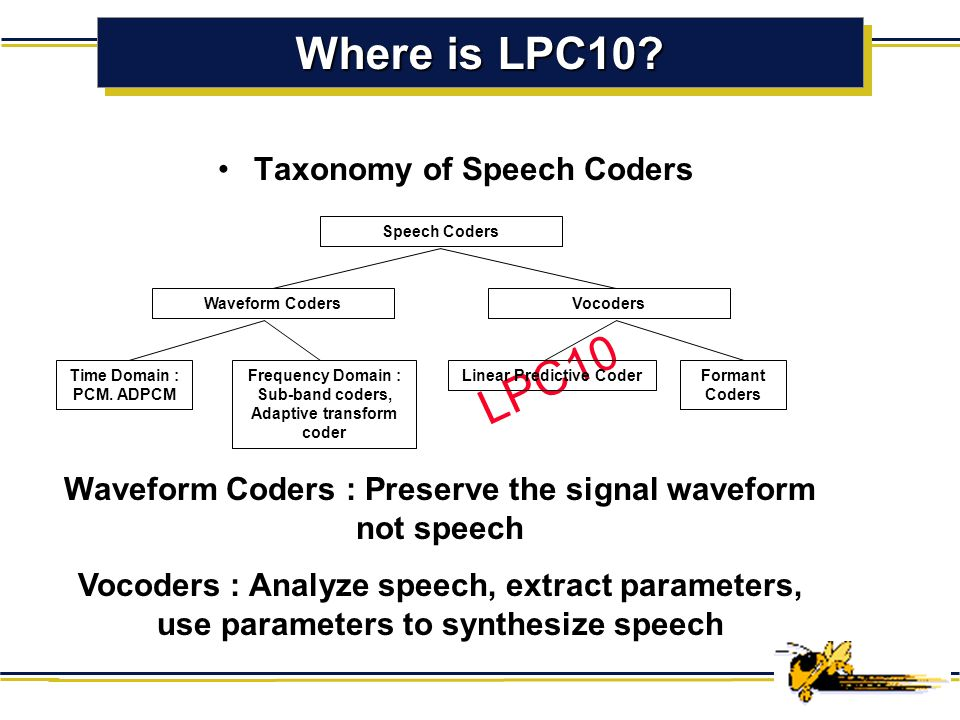 Taxonomy of Speech Coders