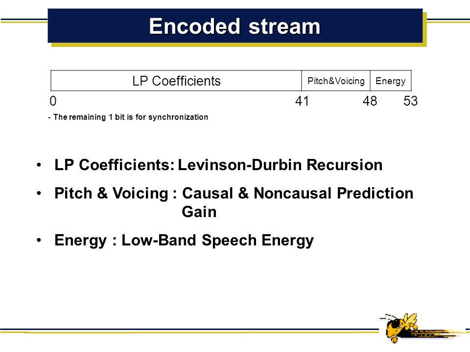 Encoded stream LP Coefficients: Levinson-Durbin Recursion