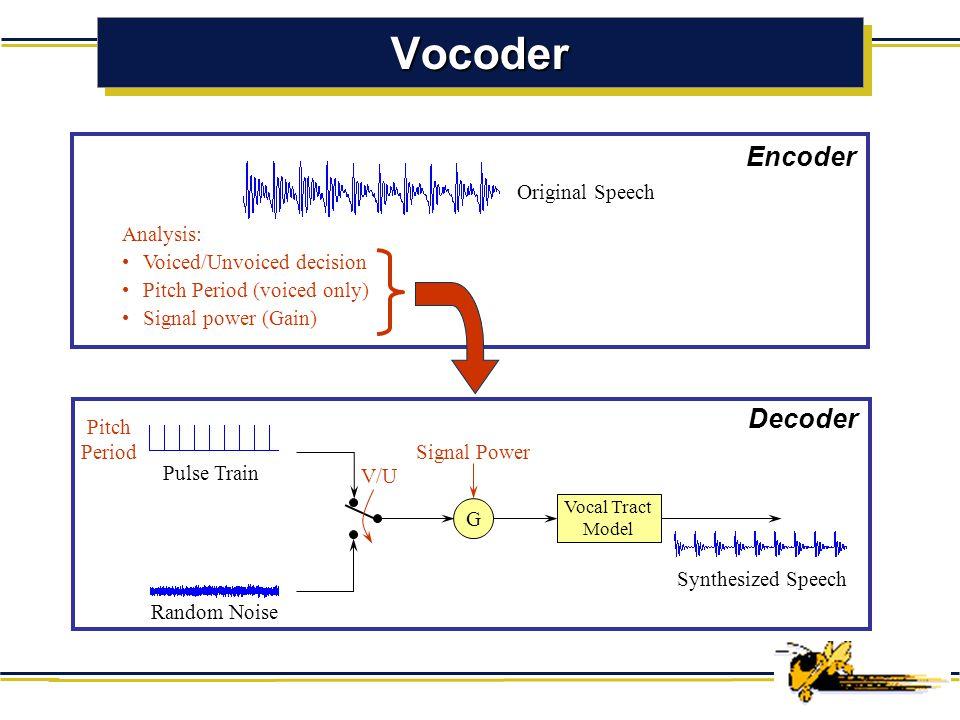 Vocoder Encoder Decoder Original Speech Analysis: