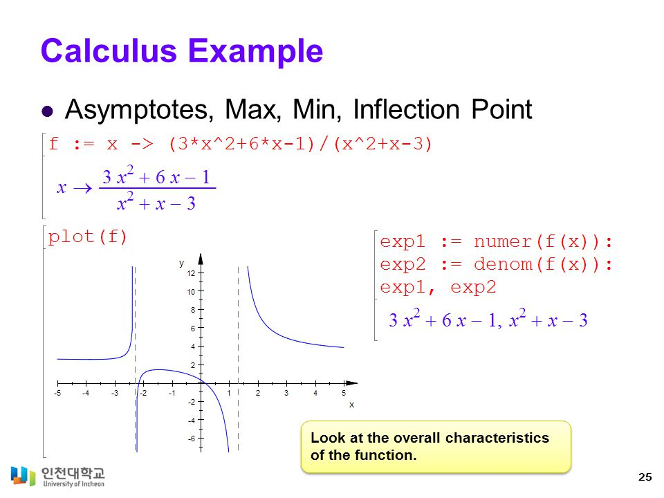 Calculus Example Asymptotes, Max, Min, Inflection Point