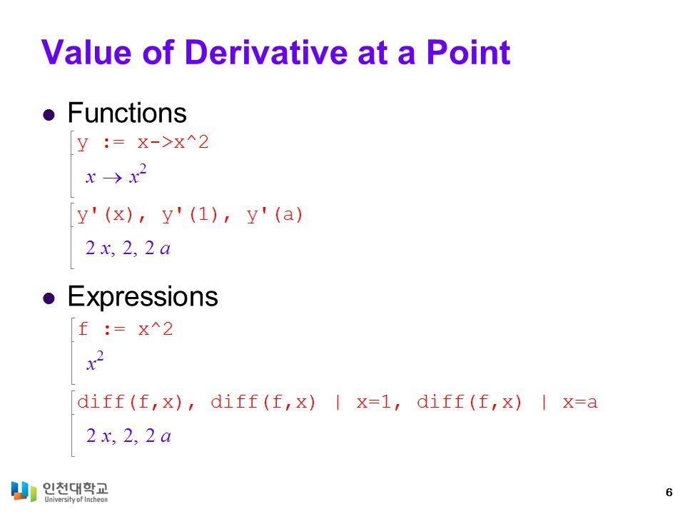 Value of Derivative at a Point