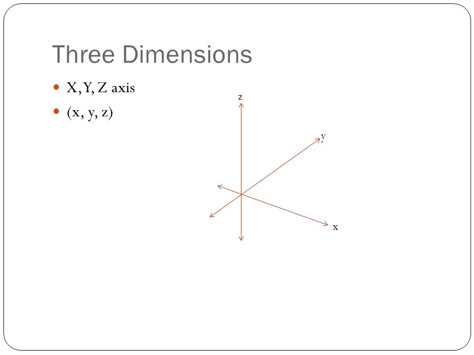 Three Dimensions X, Y, Z axis (x, y, z) z y x