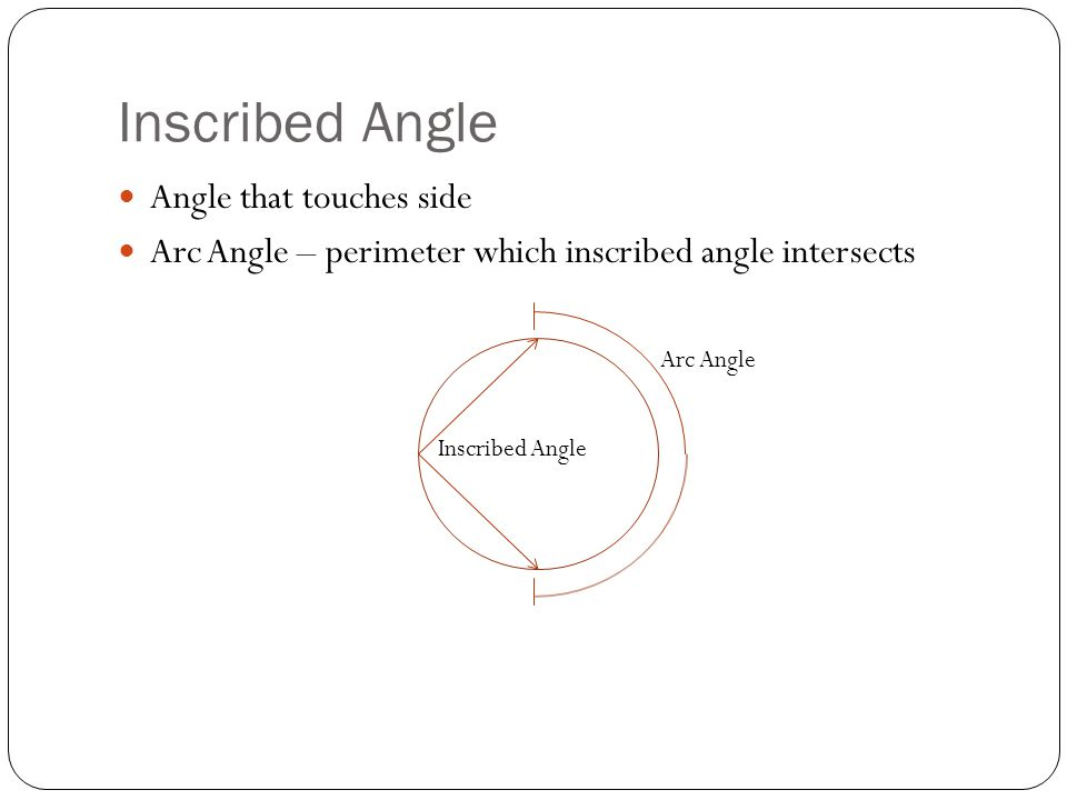 Inscribed Angle Angle that touches side