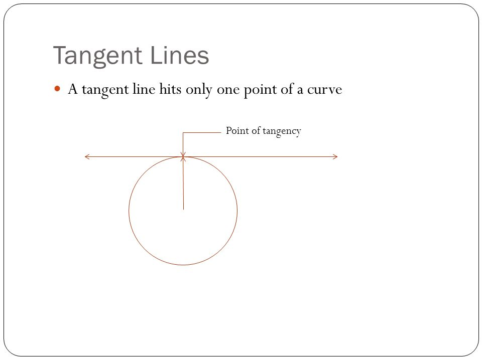 Tangent Lines A tangent line hits only one point of a curve