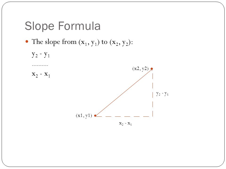 Slope Formula The slope from (x1, y1) to (x2, y2): y2 - y1 ----------