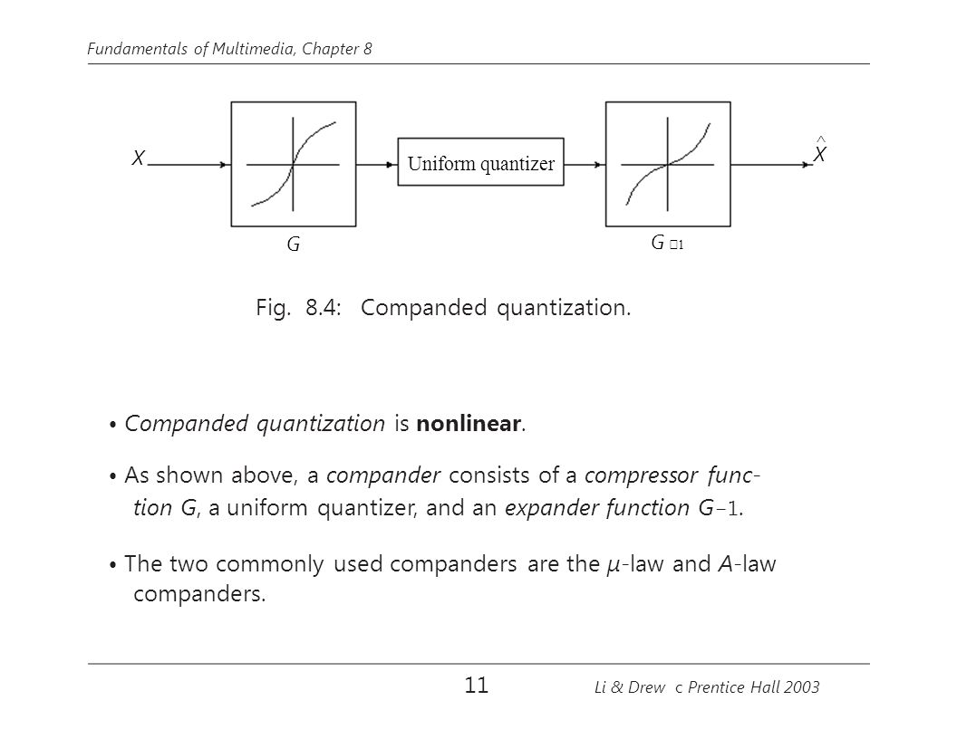 • Companded quantization is nonlinear.