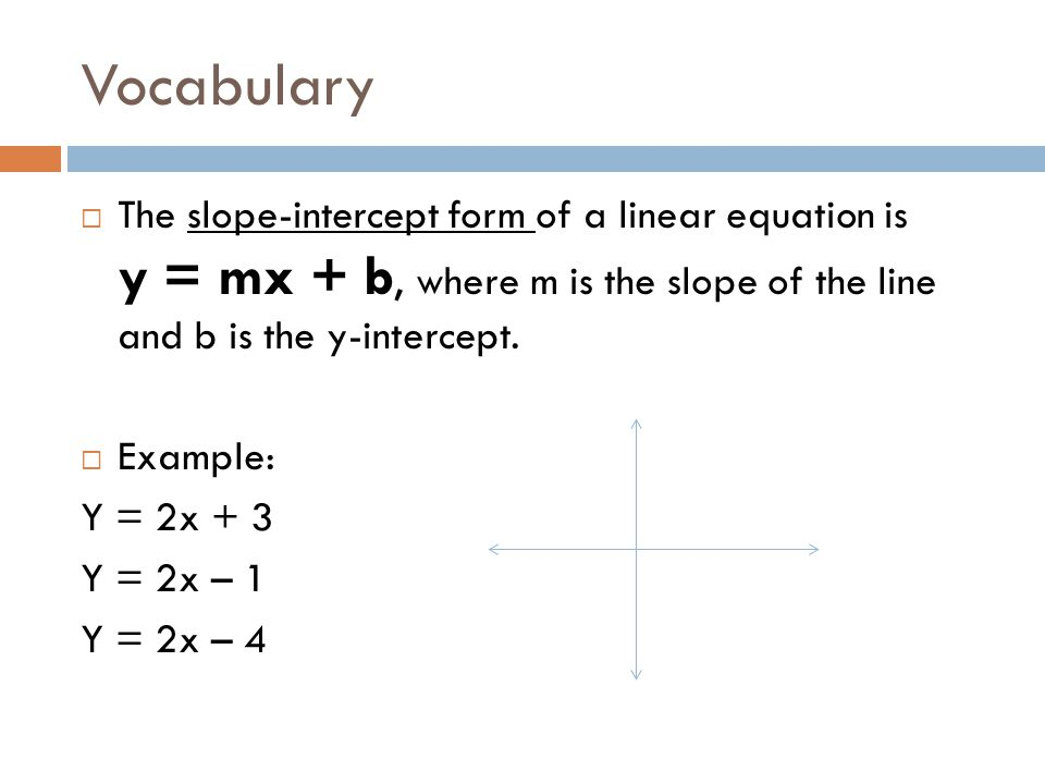 Vocabulary The slope-intercept form of a linear equation is y = mx + b, where m is the slope of the line and b is the y-intercept.