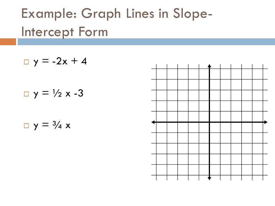 Example: Graph Lines in Slope-Intercept Form