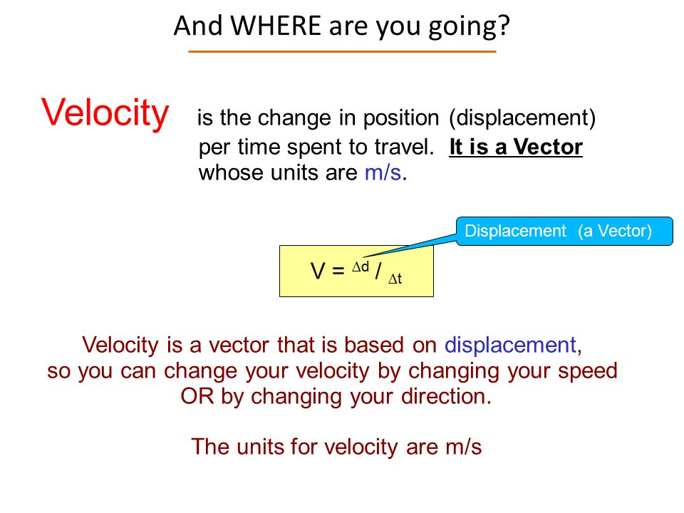 Velocity is the change in position (displacement)
