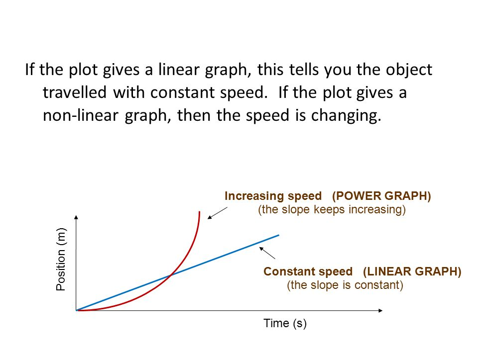 If the plot gives a linear graph, this tells you the object travelled with constant speed. If the plot gives a non-linear graph, then the speed is changing.