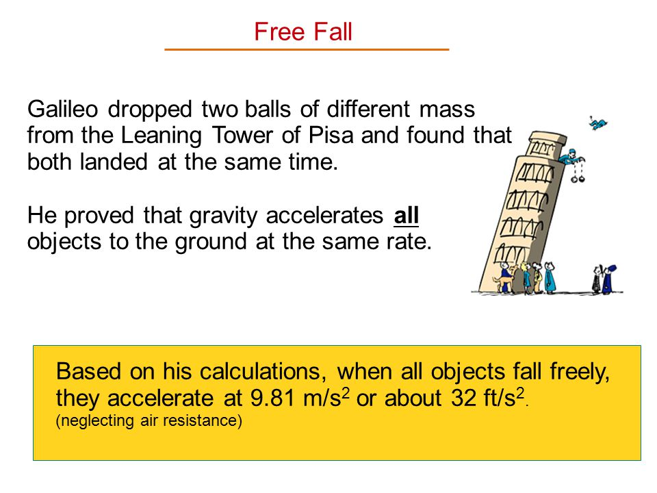 Free Fall Galileo dropped two balls of different mass from the Leaning Tower of Pisa and found that both landed at the same time.