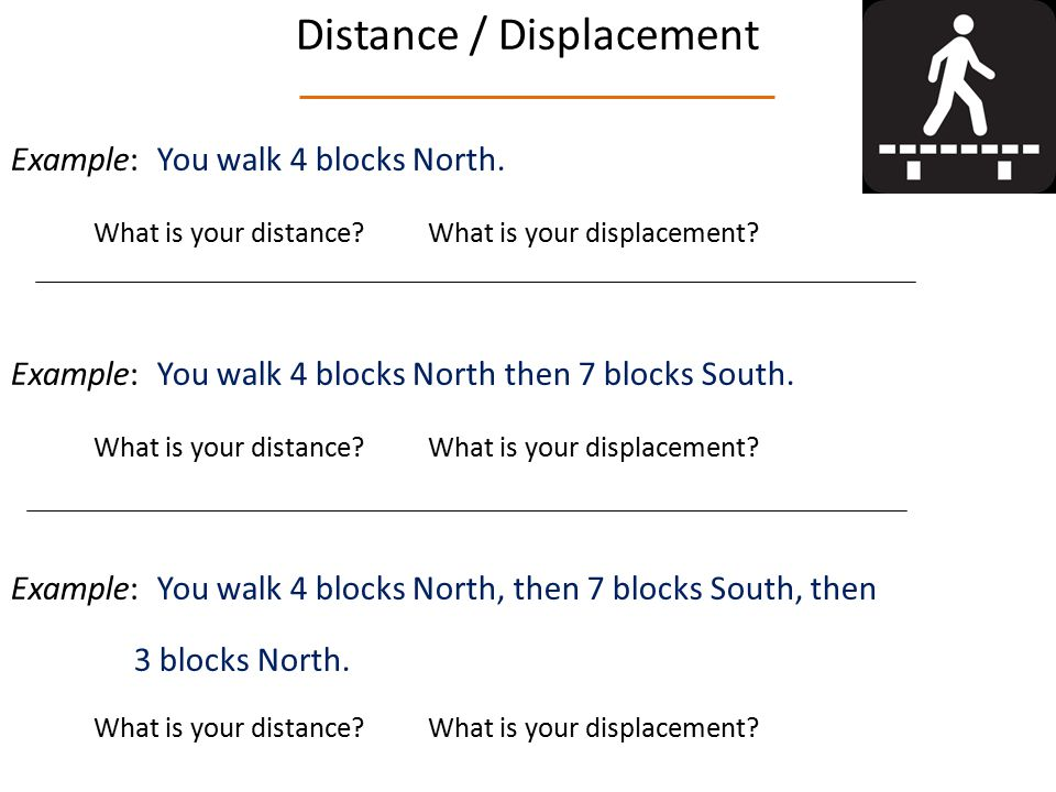 Distance / Displacement