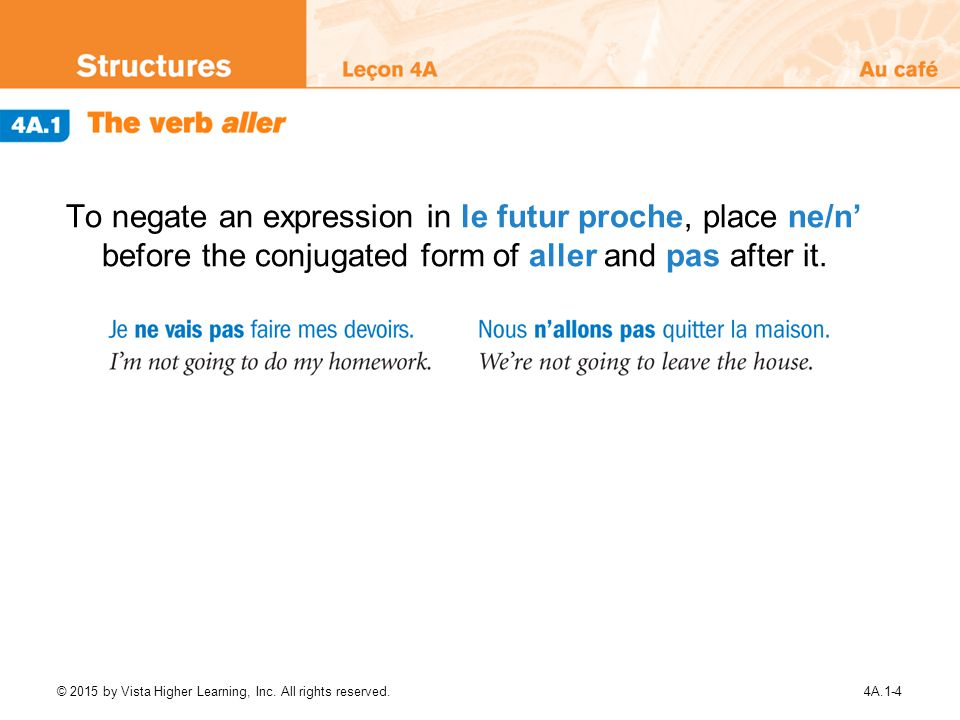 To negate an expression in le futur proche, place ne/n' before the conjugated form of aller and pas after it.