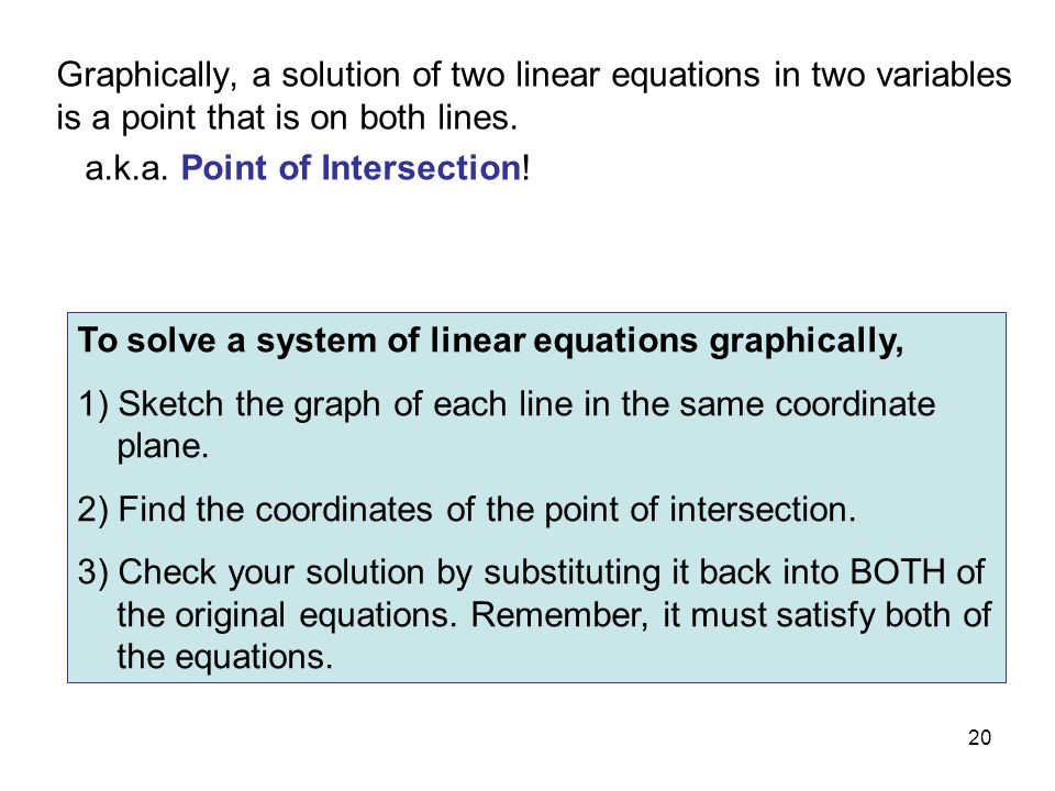 Graphically, a solution of two linear equations in two variables is a point that is on both lines.