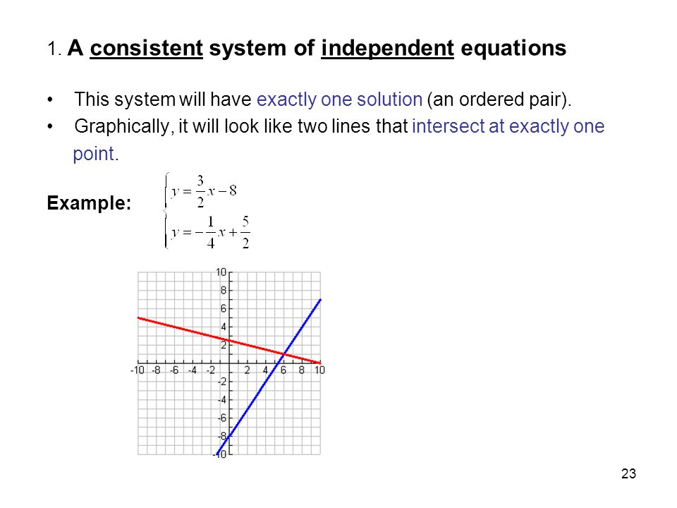 1. A consistent system of independent equations