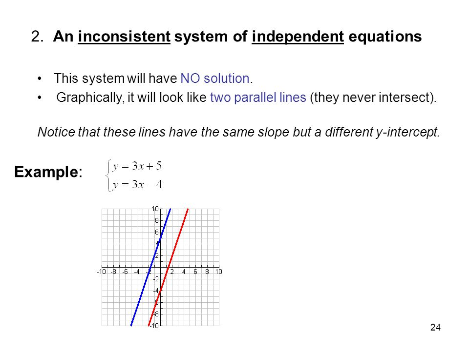 2. An inconsistent system of independent equations