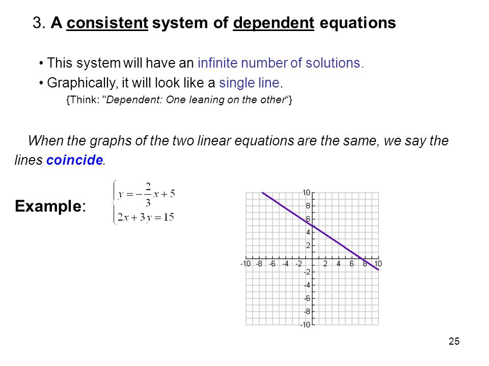 3. A consistent system of dependent equations