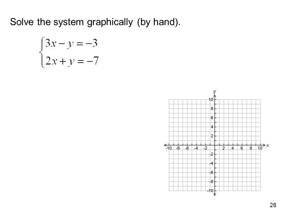 Solve the system graphically (by hand).