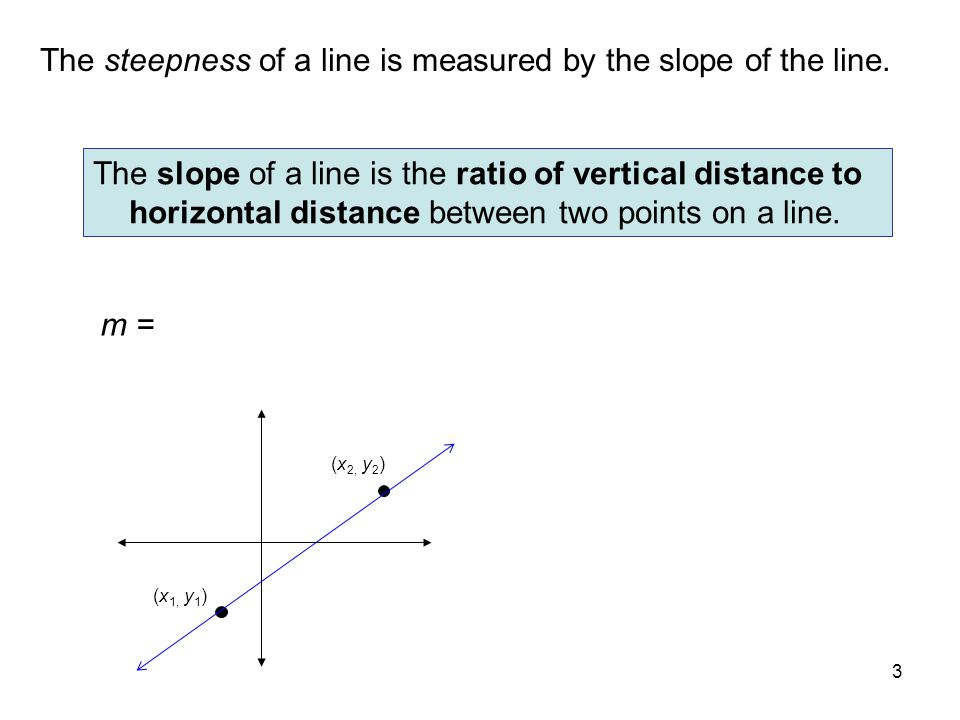 The steepness of a line is measured by the slope of the line.