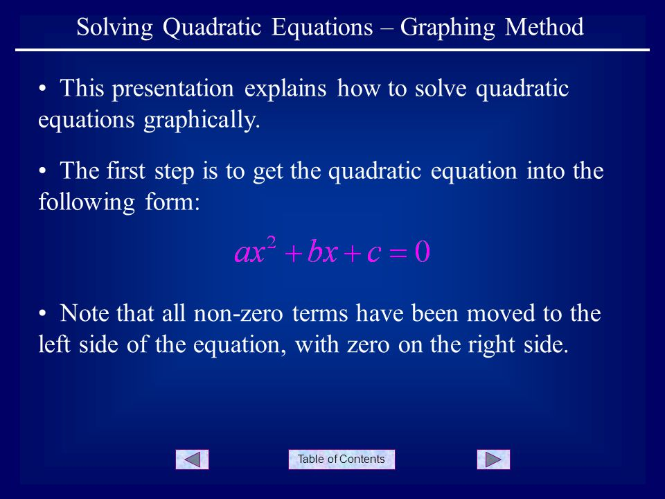 Solving Quadratic Equations – Graphing Method
