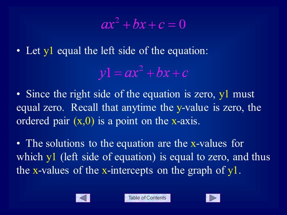 Let y1 equal the left side of the equation: