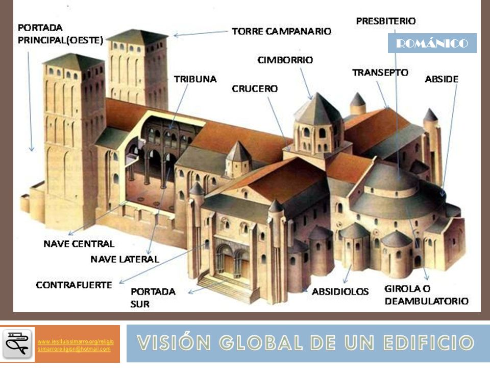 VISIÓN GLOBAL DE UN EDIFICIO