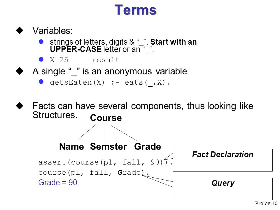 Terms Variables: A single _ is an anonymous variable