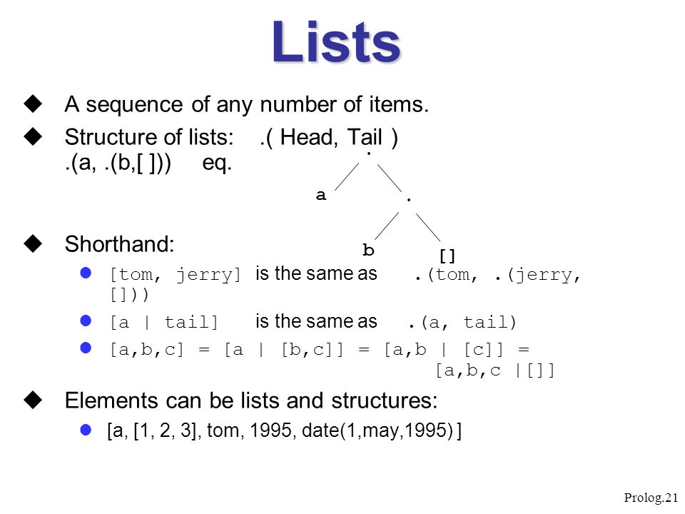 Lists A sequence of any number of items.