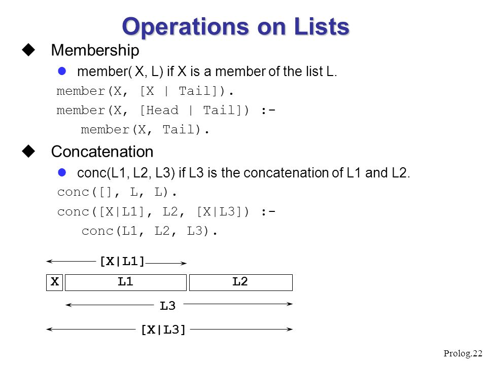 Operations on Lists Membership Concatenation