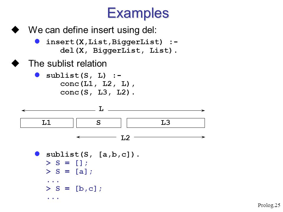 Examples We can define insert using del: The sublist relation