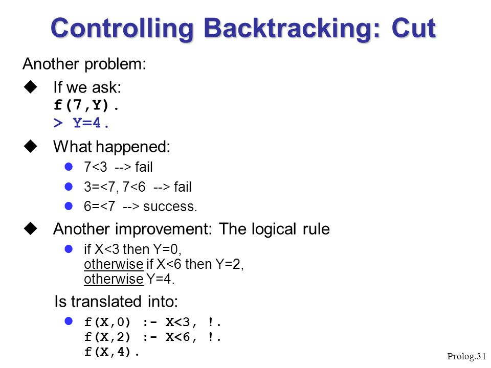 Controlling Backtracking: Cut