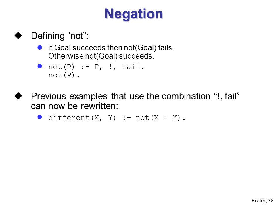 Negation Defining not :