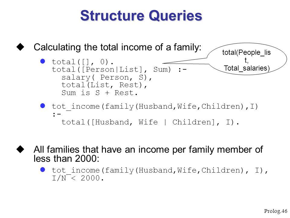 total(People_list, Total_salaries)
