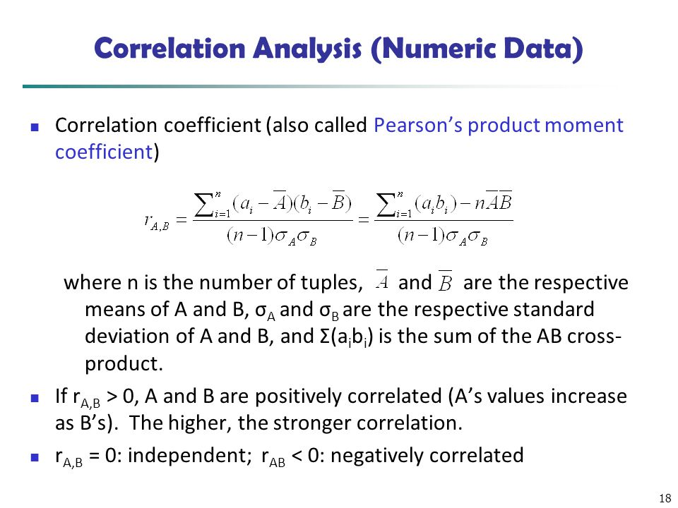 Correlation Analysis (Numeric Data)
