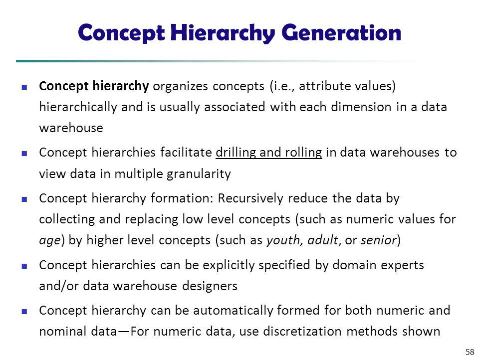 Concept Hierarchy Generation