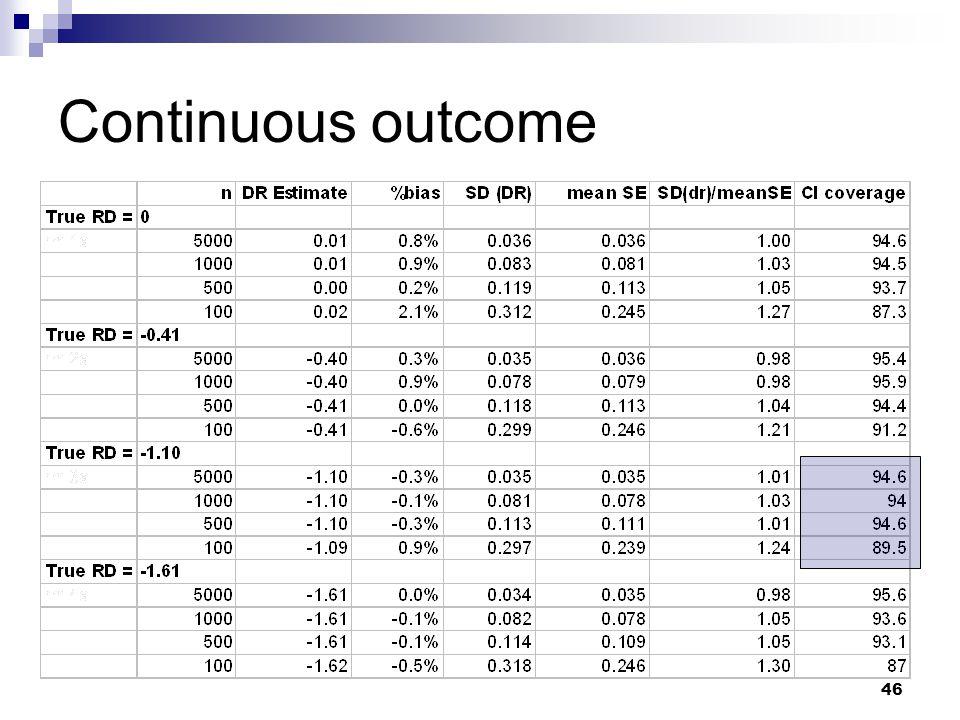 Continuous outcome