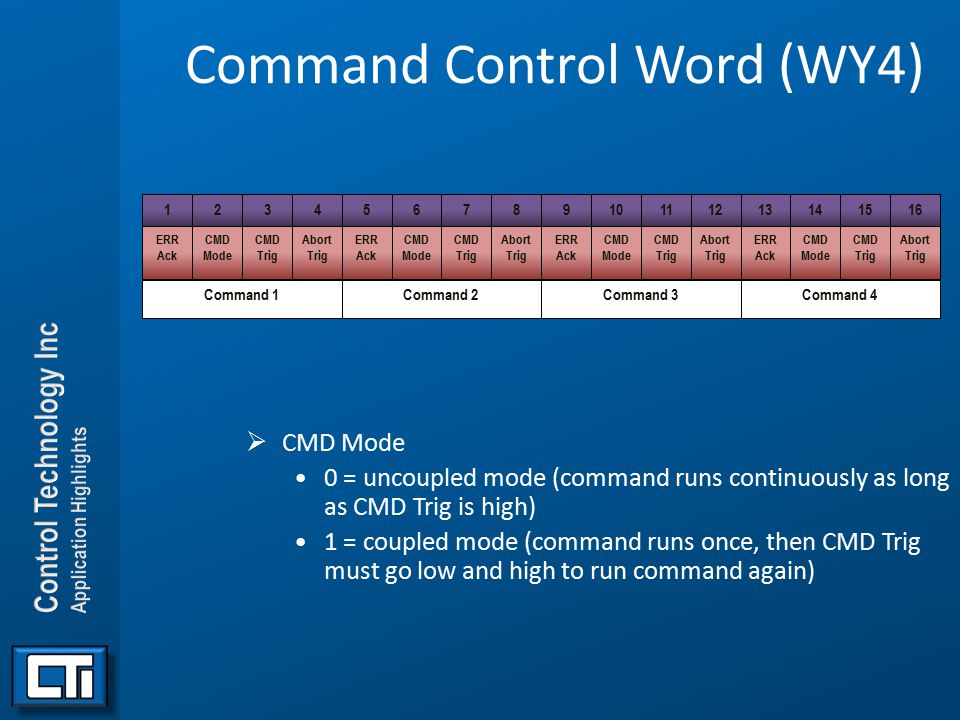 Command Control Word (WY4)