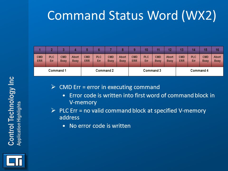 Command Status Word (WX2)
